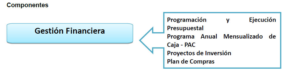 GESTION-FINANCIERA.jpg